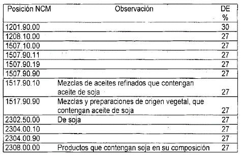 derechos de exportacion 1